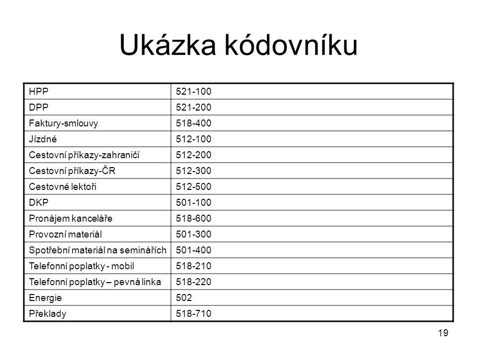 19 Ukázka kódovníku HPP521-100 DPP521-200 Faktury-smlouvy518-400 Jízdné512-100 Cestovní příkazy-zahraničí512-200 Cestovní příkazy-ČR512-300 Cestovné lektoři512-500 DKP501-100 Pronájem kanceláře518-600 Provozní materiál501-300 Spotřební materiál na seminářích501-400 Telefonní poplatky - mobil518-210 Telefonní poplatky – pevná linka518-220 Energie502 Překlady518-710