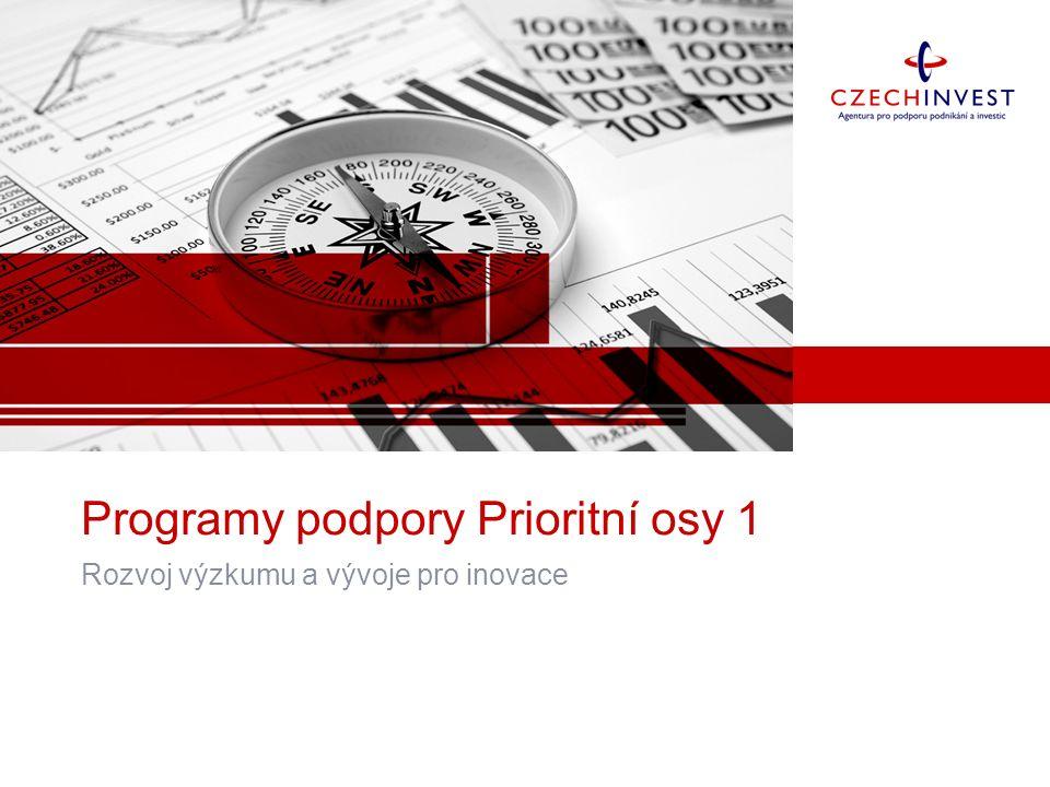 Programy podpory Prioritní osy 1 Rozvoj výzkumu a vývoje pro inovace