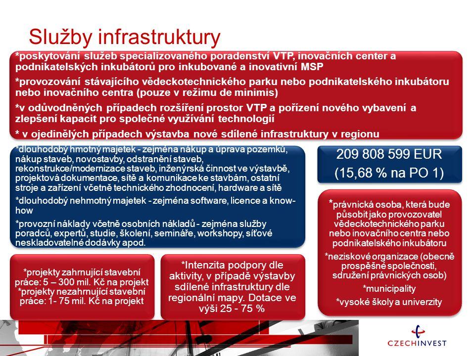 Služby infrastruktury
