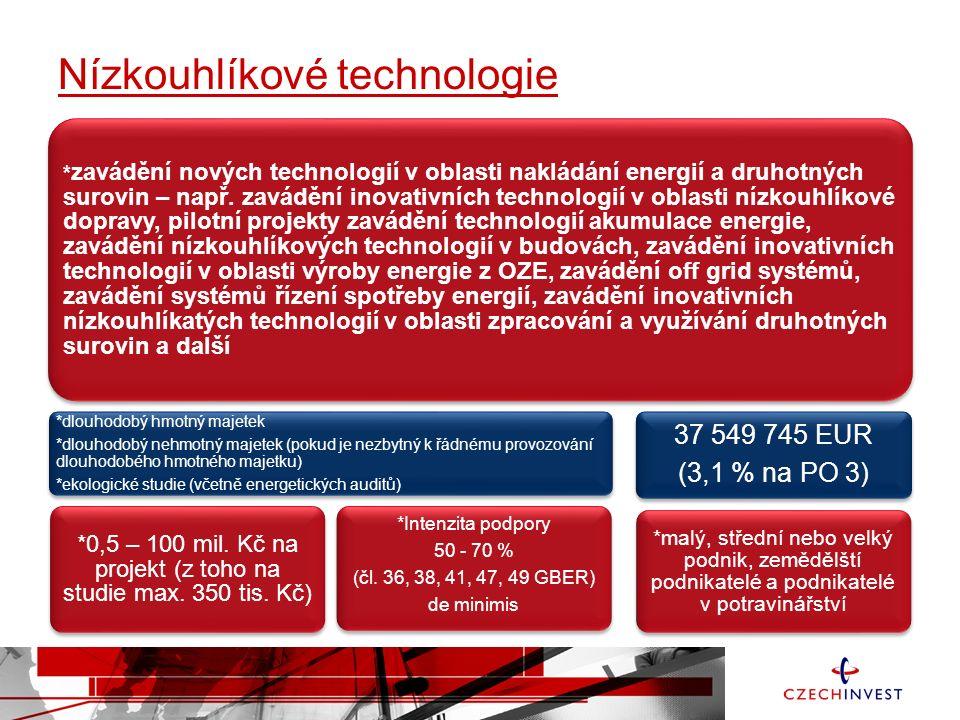 Nízkouhlíkové technologie