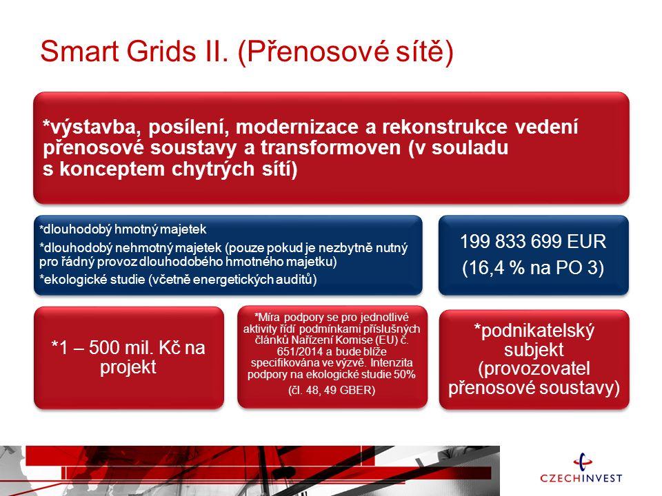 Smart Grids II. (Přenosové sítě)