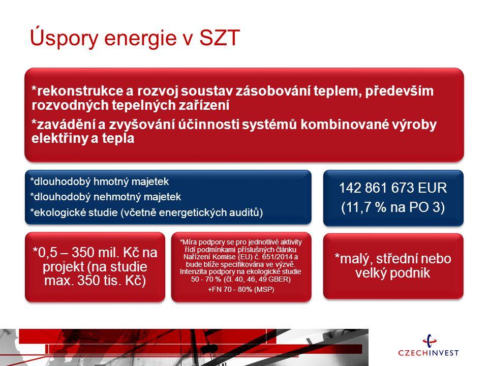 Úspory energie v SZT