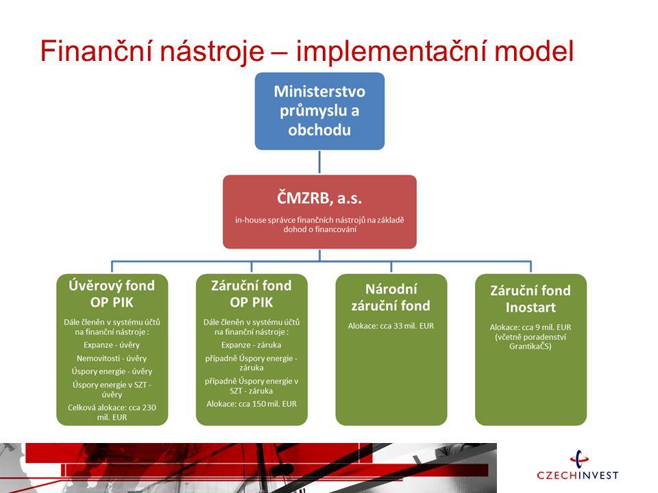 Finanční nástroje – implementační model