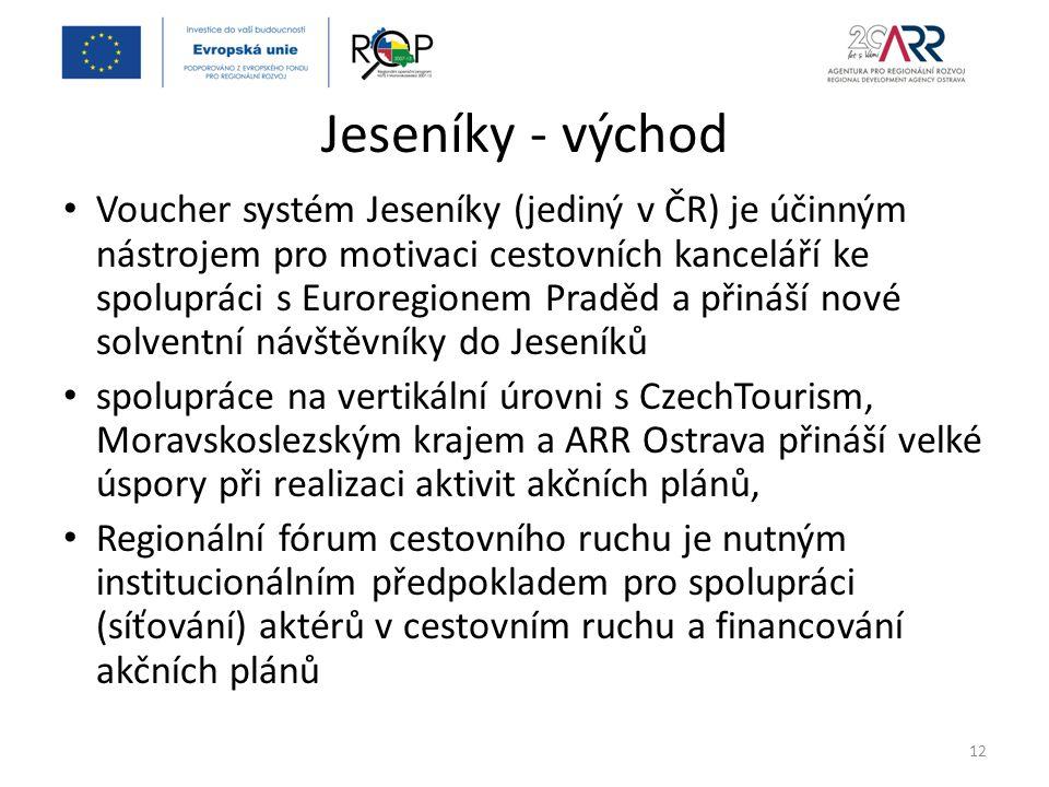 Jeseníky - východ Voucher systém Jeseníky (jediný v ČR) je účinným nástrojem pro motivaci cestovních kanceláří ke spolupráci s Euroregionem Praděd a přináší nové solventní návštěvníky do Jeseníků spolupráce na vertikální úrovni s CzechTourism, Moravskoslezským krajem a ARR Ostrava přináší velké úspory při realizaci aktivit akčních plánů, Regionální fórum cestovního ruchu je nutným institucionálním předpokladem pro spolupráci (síťování) aktérů v cestovním ruchu a financování akčních plánů 12