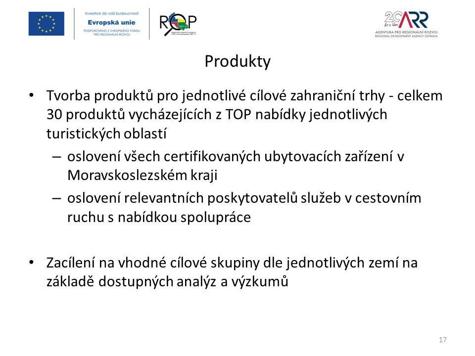 Produkty Tvorba produktů pro jednotlivé cílové zahraniční trhy - celkem 30 produktů vycházejících z TOP nabídky jednotlivých turistických oblastí – oslovení všech certifikovaných ubytovacích zařízení v Moravskoslezském kraji – oslovení relevantních poskytovatelů služeb v cestovním ruchu s nabídkou spolupráce Zacílení na vhodné cílové skupiny dle jednotlivých zemí na základě dostupných analýz a výzkumů 17