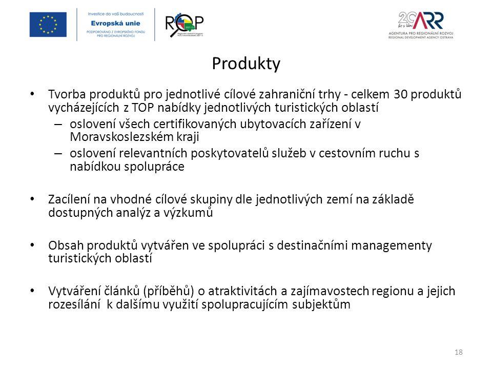 Produkty Tvorba produktů pro jednotlivé cílové zahraniční trhy - celkem 30 produktů vycházejících z TOP nabídky jednotlivých turistických oblastí – oslovení všech certifikovaných ubytovacích zařízení v Moravskoslezském kraji – oslovení relevantních poskytovatelů služeb v cestovním ruchu s nabídkou spolupráce Zacílení na vhodné cílové skupiny dle jednotlivých zemí na základě dostupných analýz a výzkumů Obsah produktů vytvářen ve spolupráci s destinačními managementy turistických oblastí Vytváření článků (příběhů) o atraktivitách a zajímavostech regionu a jejich rozesílání k dalšímu využití spolupracujícím subjektům 18
