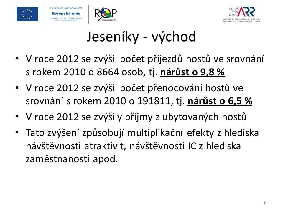 9 V roce 2012 se zvýšil počet příjezdů hostů ve srovnání s rokem 2010 o 8664 osob, tj.
