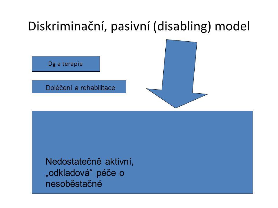 """Diskriminační, pasivní (disabling) model Dg a terapie Doléčení a rehabilitace Nedostatečně aktivní, """"odkladová péče o nesoběstačné"""