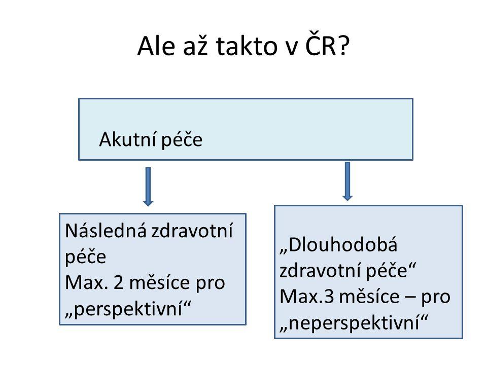 Ale až takto v ČR. Akutní péče Následná zdravotní péče Max.