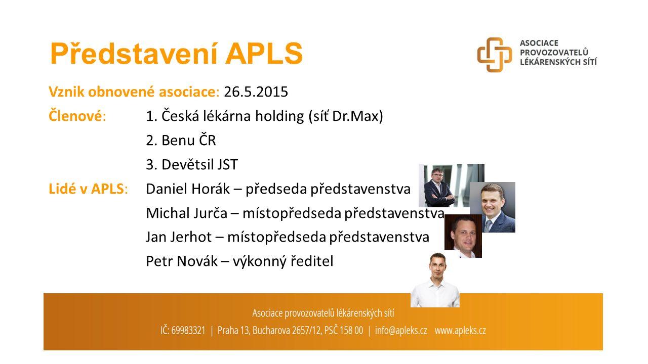 Představení APLS Vznik obnovené asociace: 26.5.2015 Členové: 1.