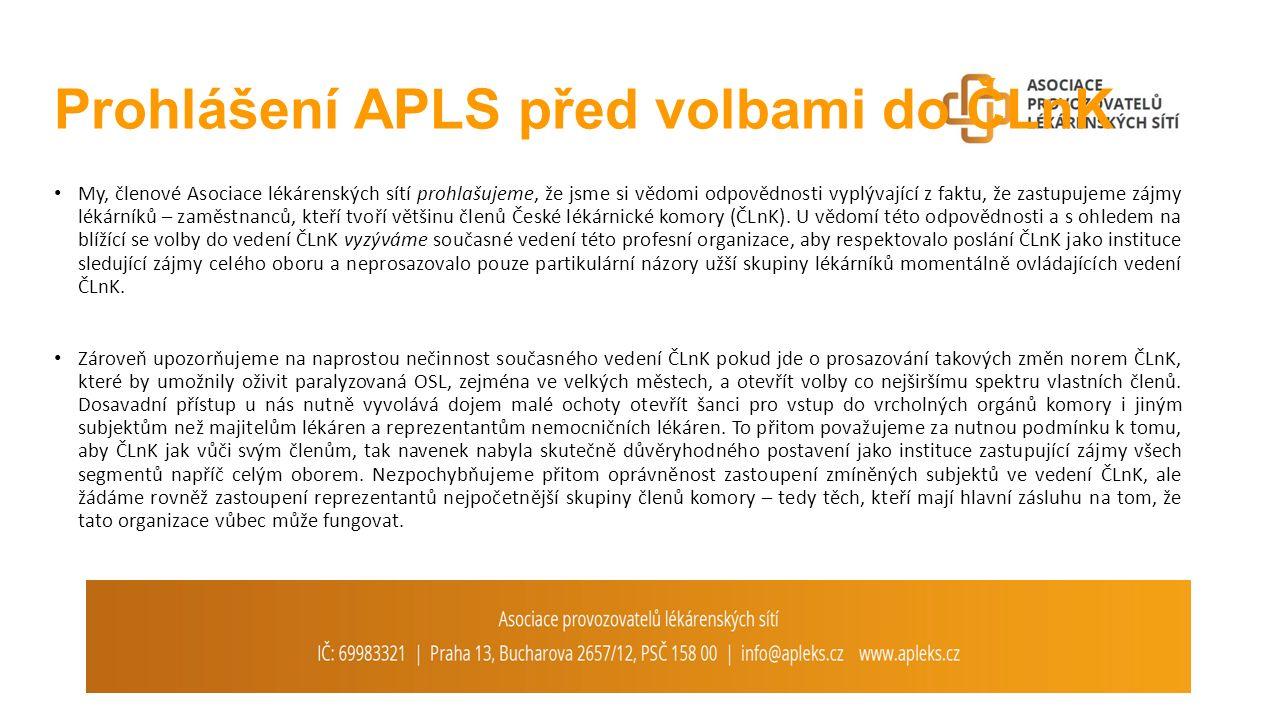 Prohlášení APLS před volbami do ČLnK My, členové Asociace lékárenských sítí prohlašujeme, že jsme si vědomi odpovědnosti vyplývající z faktu, že zastupujeme zájmy lékárníků – zaměstnanců, kteří tvoří většinu členů České lékárnické komory (ČLnK).