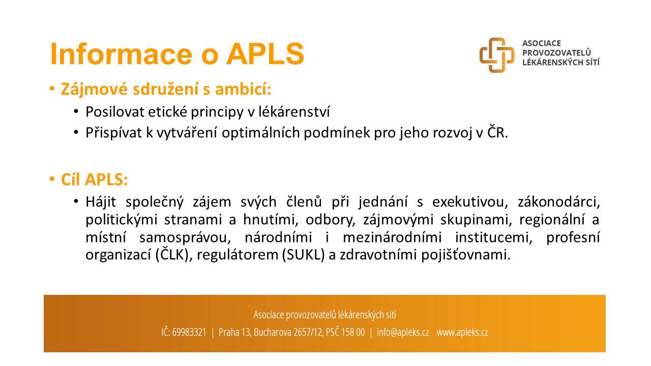 Informace o APLS Zájmové sdružení s ambicí: Posilovat etické principy v lékárenství Přispívat k vytváření optimálních podmínek pro jeho rozvoj v ČR.