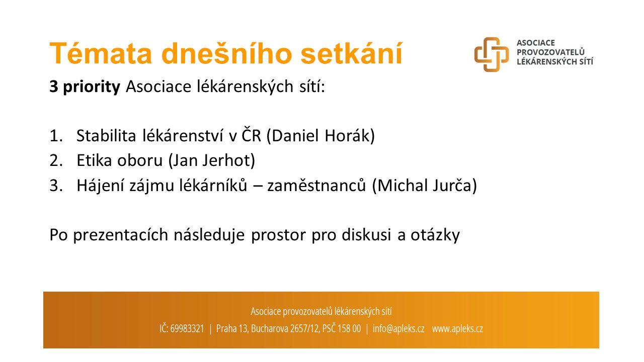 Témata dnešního setkání 3 priority Asociace lékárenských sítí: 1.Stabilita lékárenství v ČR (Daniel Horák) 2.Etika oboru (Jan Jerhot) 3.Hájení zájmu lékárníků – zaměstnanců (Michal Jurča) Po prezentacích následuje prostor pro diskusi a otázky
