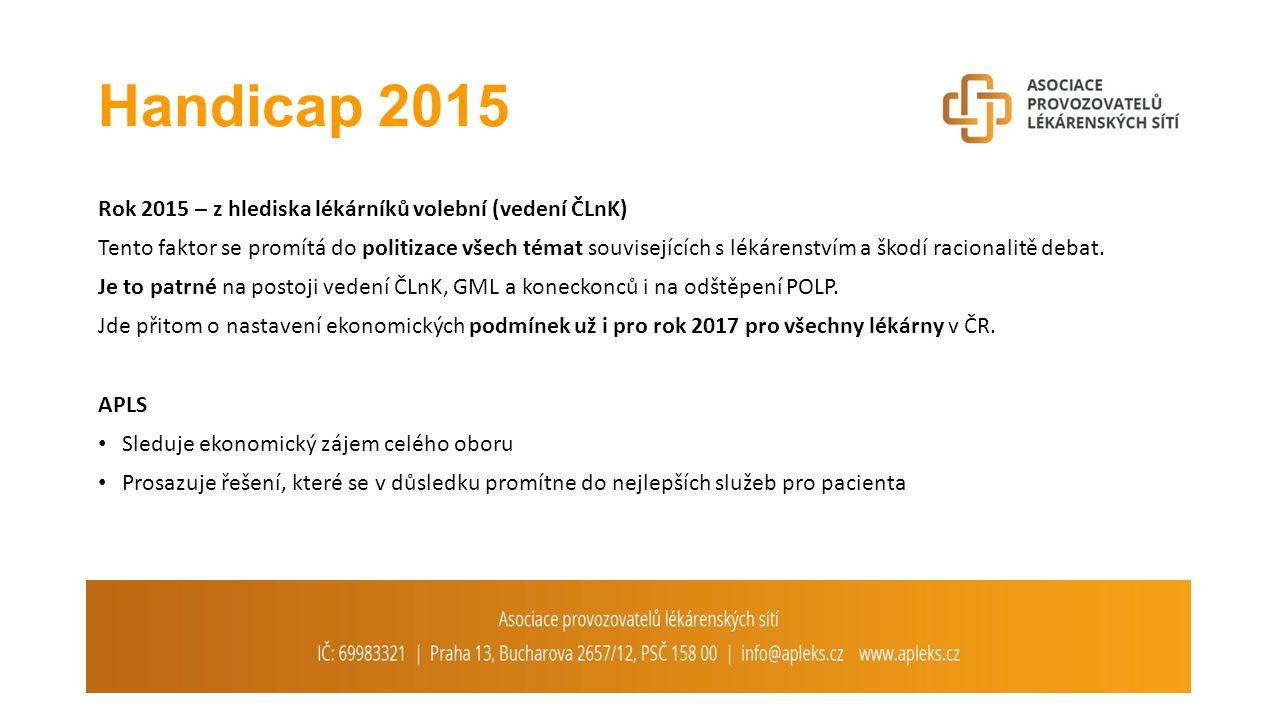 Handicap 2015 Rok 2015 – z hlediska lékárníků volební (vedení ČLnK) Tento faktor se promítá do politizace všech témat souvisejících s lékárenstvím a škodí racionalitě debat.