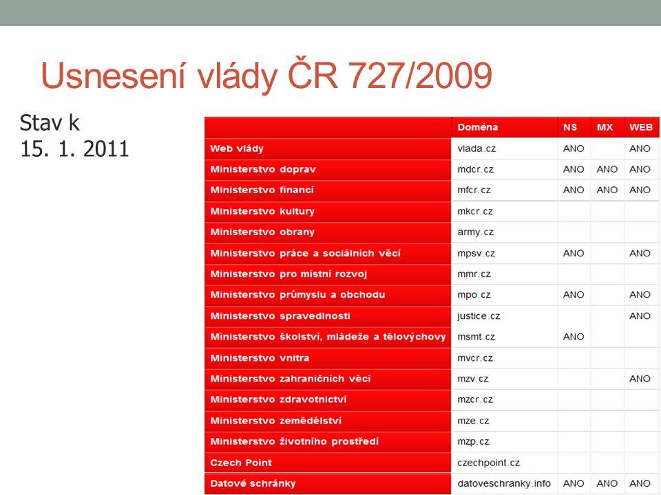 Usnesení vlády ČR 727/2009 Stav k 15. 1. 2011