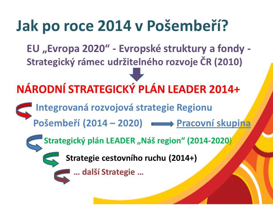 """Jak po roce 2014 v Pošembeří? EU """"Evropa 2020"""" - Evropské struktury a fondy - Strategický rámec udržitelného rozvoje ČR (2010) NÁRODNÍ STRATEGICKÝ PLÁ"""