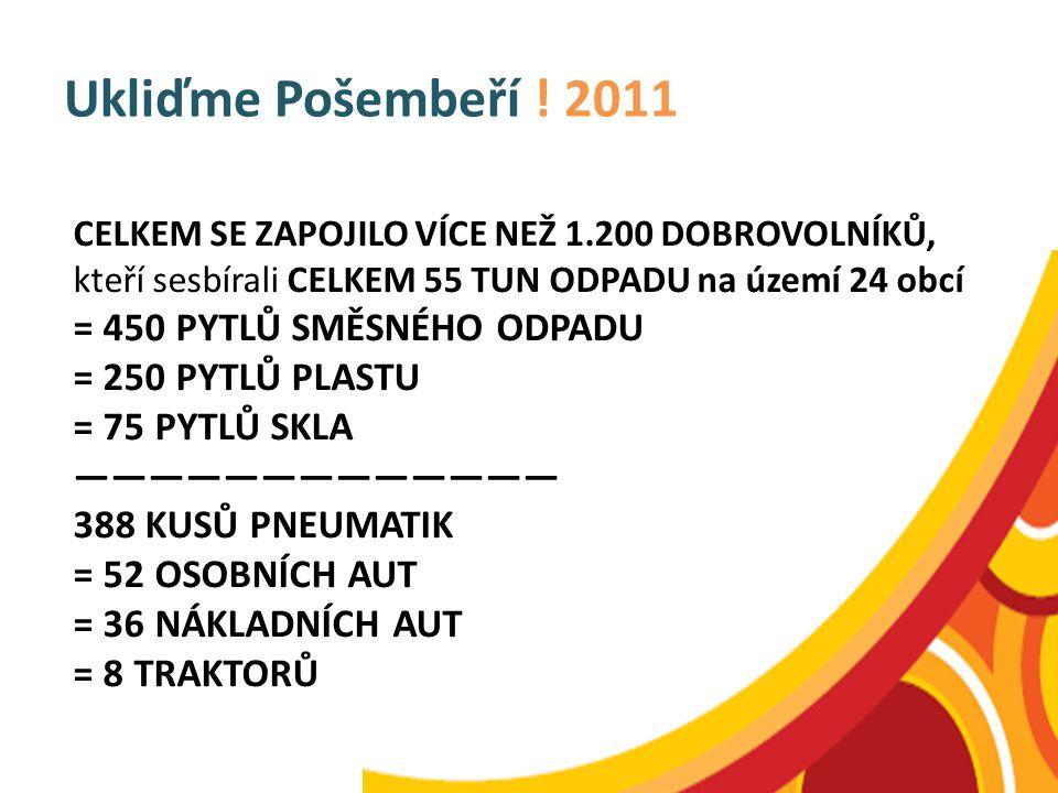 Ukliďme Pošembeří ! 2011 CELKEM SE ZAPOJILO VÍCE NEŽ 1.200 DOBROVOLNÍKŮ, kteří sesbírali CELKEM 55 TUN ODPADU na území 24 obcí = 450 PYTLŮ SMĚSNÉHO OD