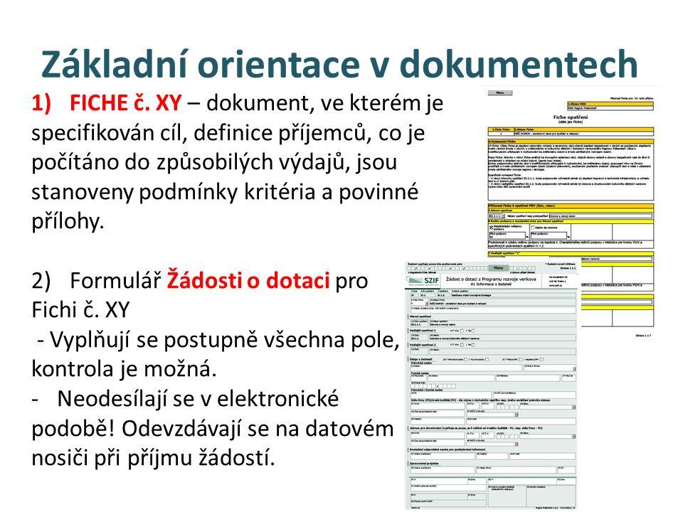 Základní orientace v dokumentech 1)FICHE č. XY – dokument, ve kterém je specifikován cíl, definice příjemců, co je počítáno do způsobilých výdajů, jso