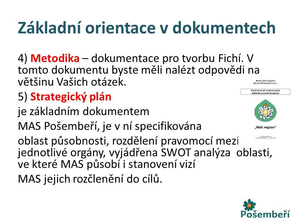 Základní orientace v dokumentech 4) Metodika – dokumentace pro tvorbu Fichí. V tomto dokumentu byste měli nalézt odpovědi na většinu Vašich otázek. 5)