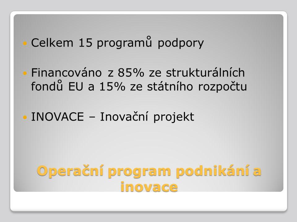 Celkem 15 programů podpory Financováno z 85% ze strukturálních fondů EU a 15% ze státního rozpočtu INOVACE – Inovační projekt