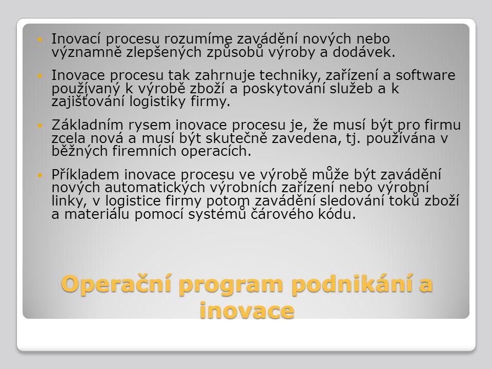 Operační program podnikání a inovace Inovací procesu rozumíme zavádění nových nebo významně zlepšených způsobů výroby a dodávek. Inovace procesu tak z