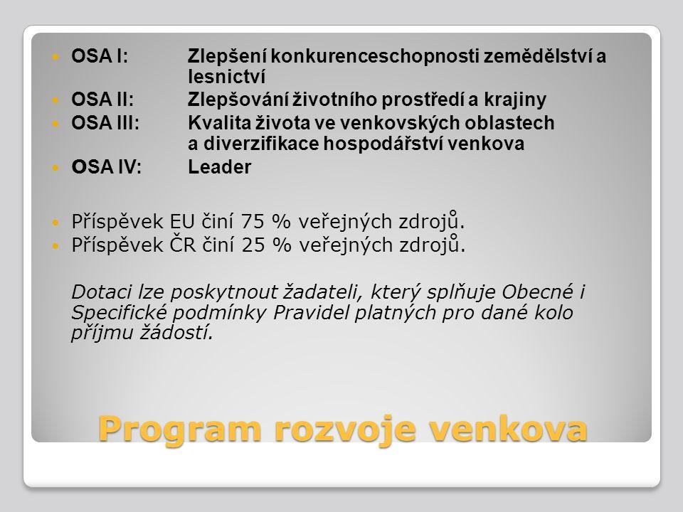 Program rozvoje venkova Pravidla A.