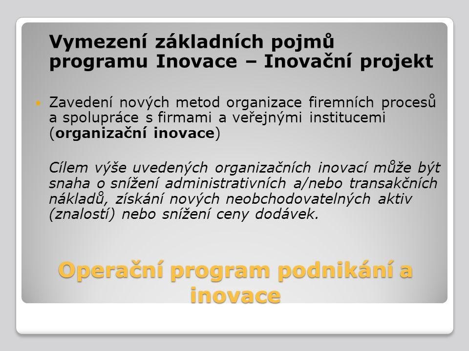 Operační program podnikání a inovace Vymezení základních pojmů programu Inovace – Inovační projekt Zavedení nových metod organizace firemních procesů