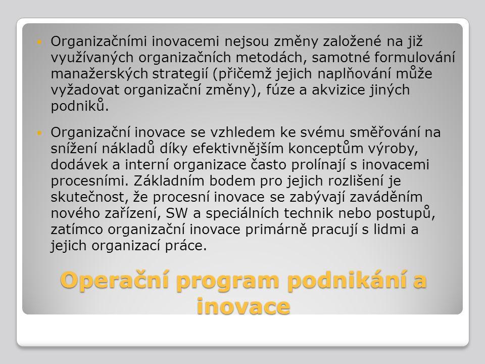 Operační program podnikání a inovace Organizačními inovacemi nejsou změny založené na již využívaných organizačních metodách, samotné formulování mana