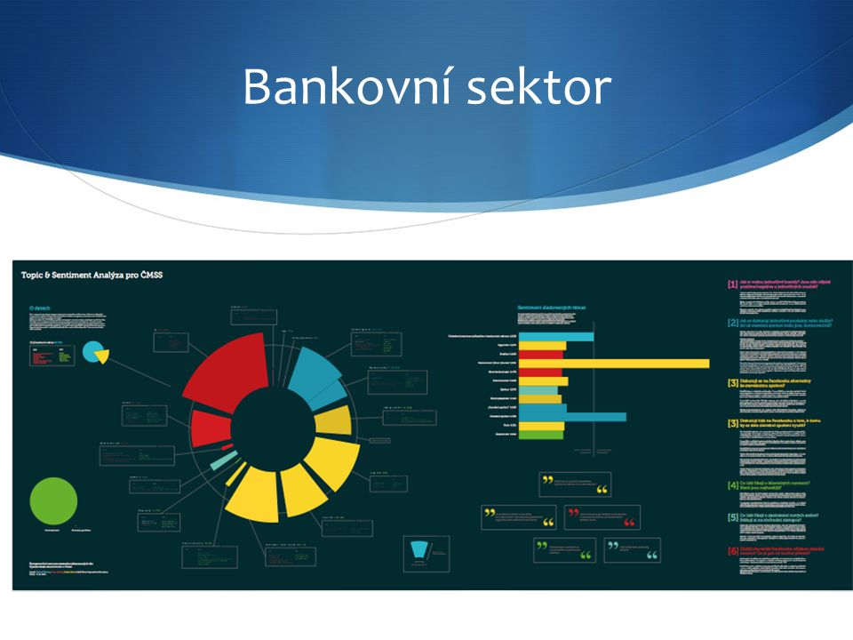 Bankovní sektor