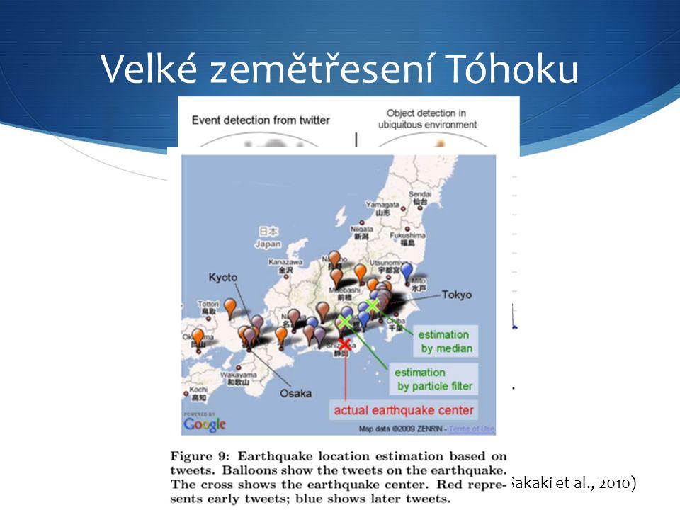 Velké zemětřesení Tóhoku Převzato z (Sakaki et al., 2010)