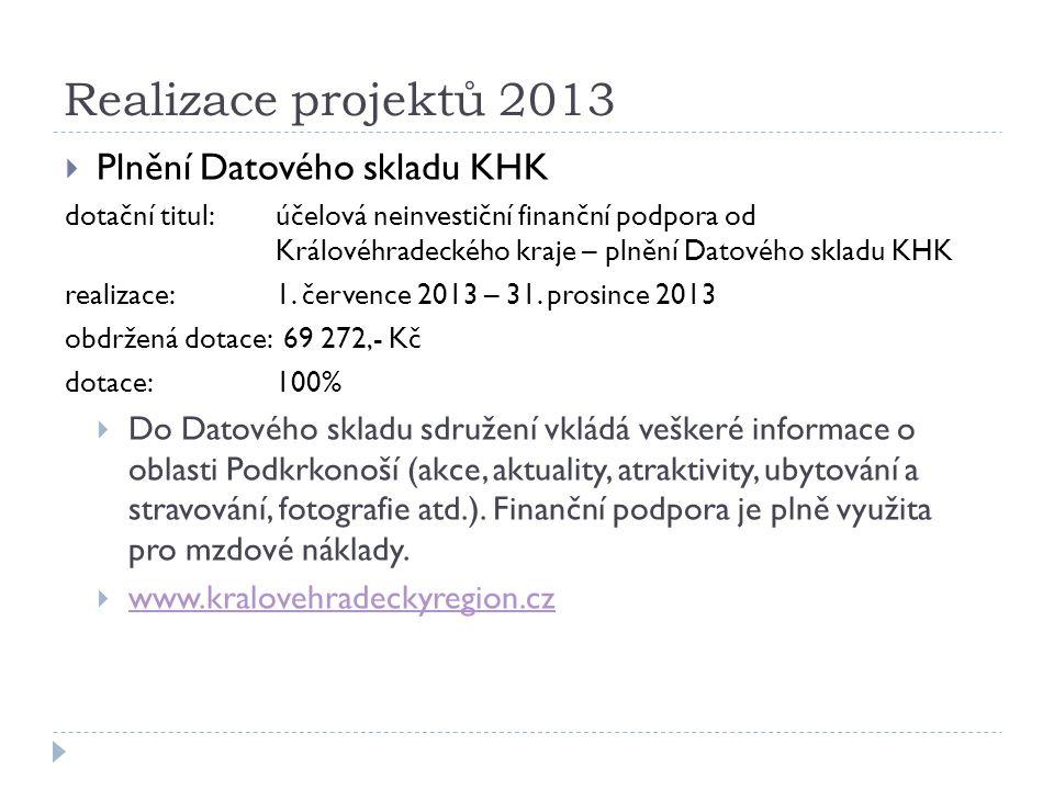 Realizace projektů 2013  Plnění Datového skladu KHK dotační titul:účelová neinvestiční finanční podpora od Královéhradeckého kraje – plnění Datového skladu KHK realizace:1.