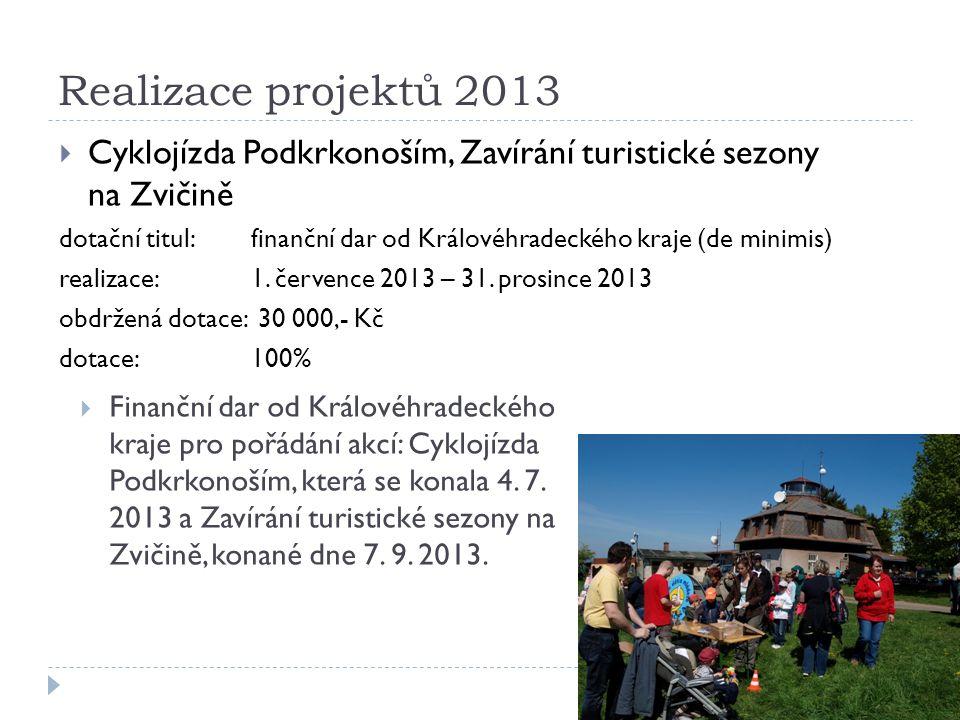 Realizace projektů 2013  Cyklojízda Podkrkonoším, Zavírání turistické sezony na Zvičině dotační titul:finanční dar od Královéhradeckého kraje (de minimis) realizace:1.