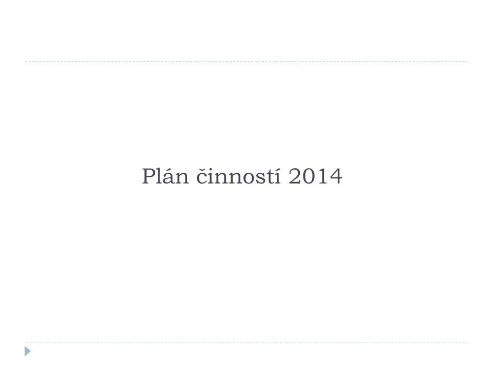 Plán činností 2014