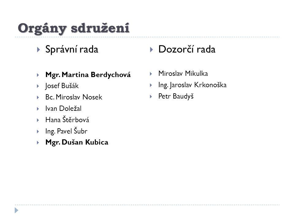 Orgány sdružení  Správní rada  Mgr.Martina Berdychová  Josef Bušák  Bc.