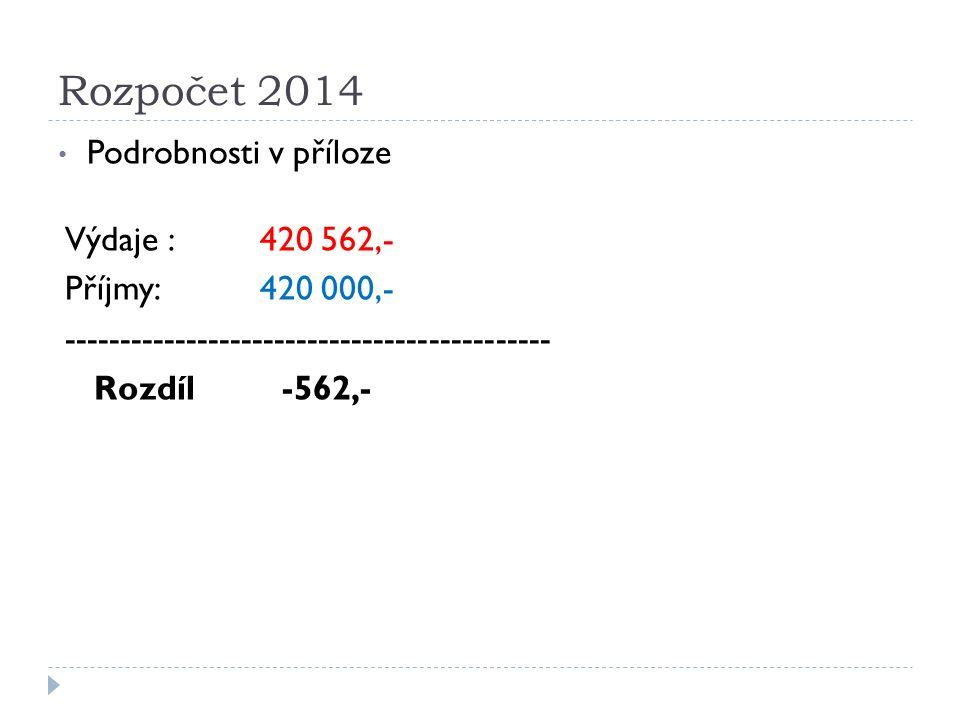 Rozpočet 2014 Podrobnosti v příloze Výdaje : 420 562,- Příjmy: 420 000,- -------------------------------------------- Rozdíl -562,-