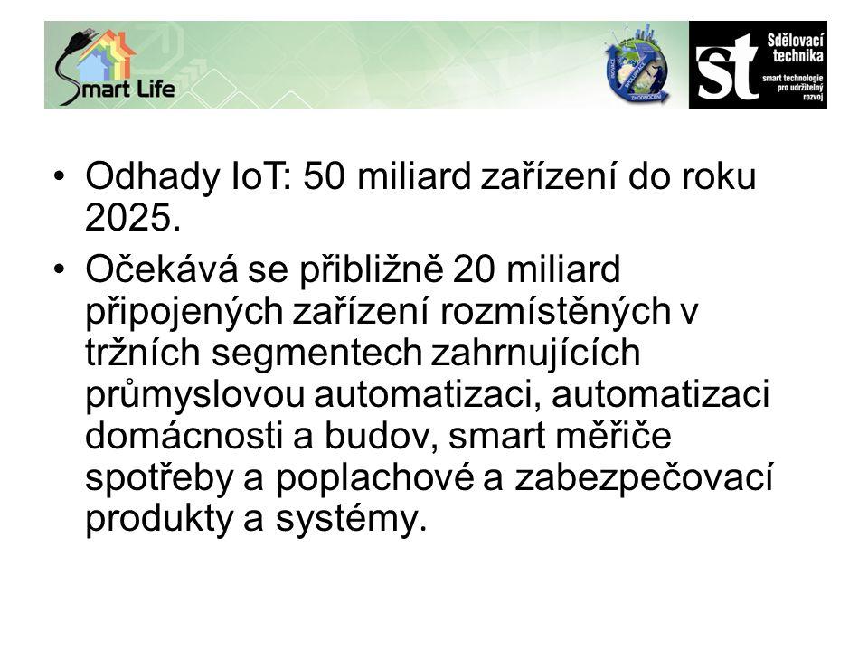 IoTSmart příčinanásledek