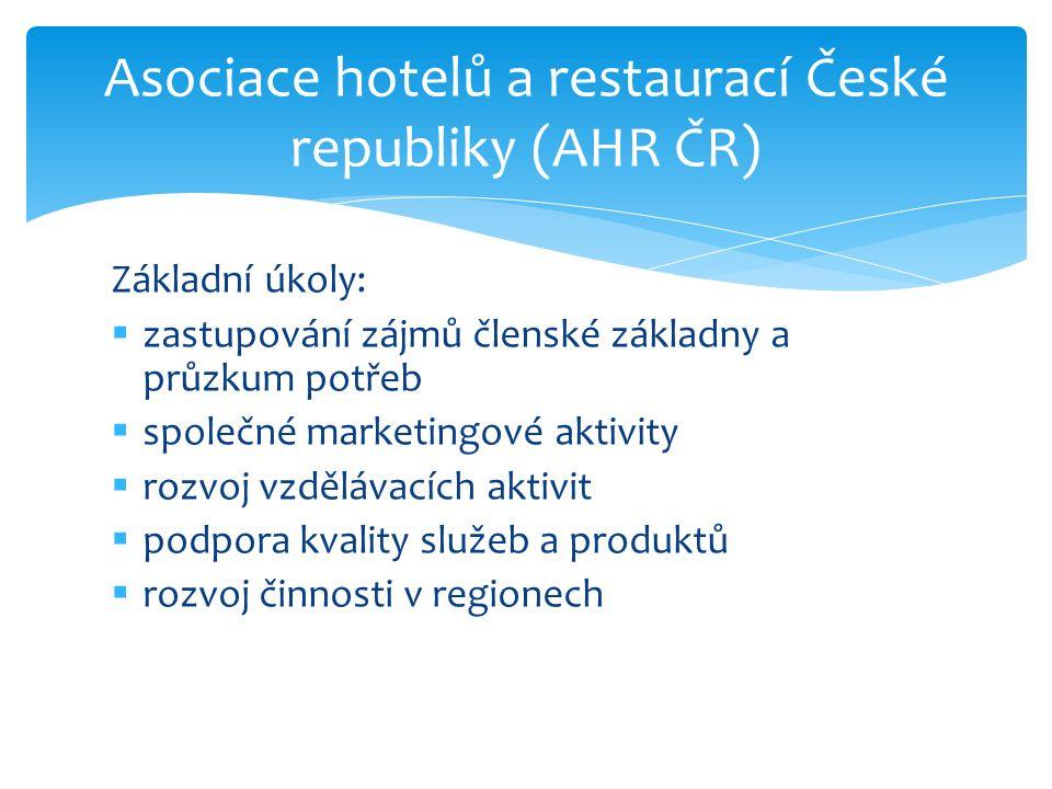 Základní úkoly:  zastupování zájmů členské základny a průzkum potřeb  společné marketingové aktivity  rozvoj vzdělávacích aktivit  podpora kvality služeb a produktů  rozvoj činnosti v regionech Asociace hotelů a restaurací České republiky (AHR ČR)