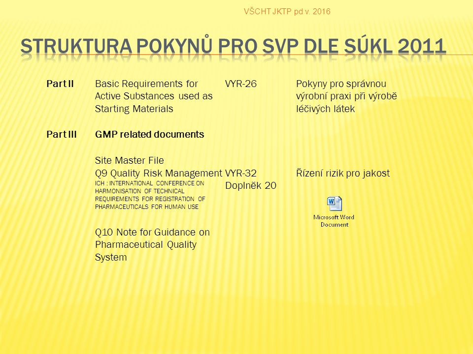 Part IIBasic Requirements for Active Substances used as Starting Materials VYR-26Pokyny pro správnou výrobní praxi při výrobě léčivých látek Part IIIGMP related documents Site Master File Q9 Quality Risk Management ICH : INTERNATIONAL CONFERENCE ON HARMONISATION OF TECHNICAL REQUIREMENTS FOR REGISTRATION OF PHARMACEUTICALS FOR HUMAN USE VYR-32 Doplněk 20 Řízení rizik pro jakost Q10 Note for Guidance on Pharmaceutical Quality System VŠCHT JKTP pd v.