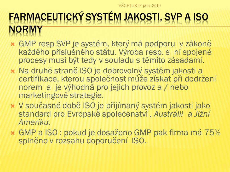  GMP resp SVP je systém, který má podporu v zákoně každého příslušného státu.
