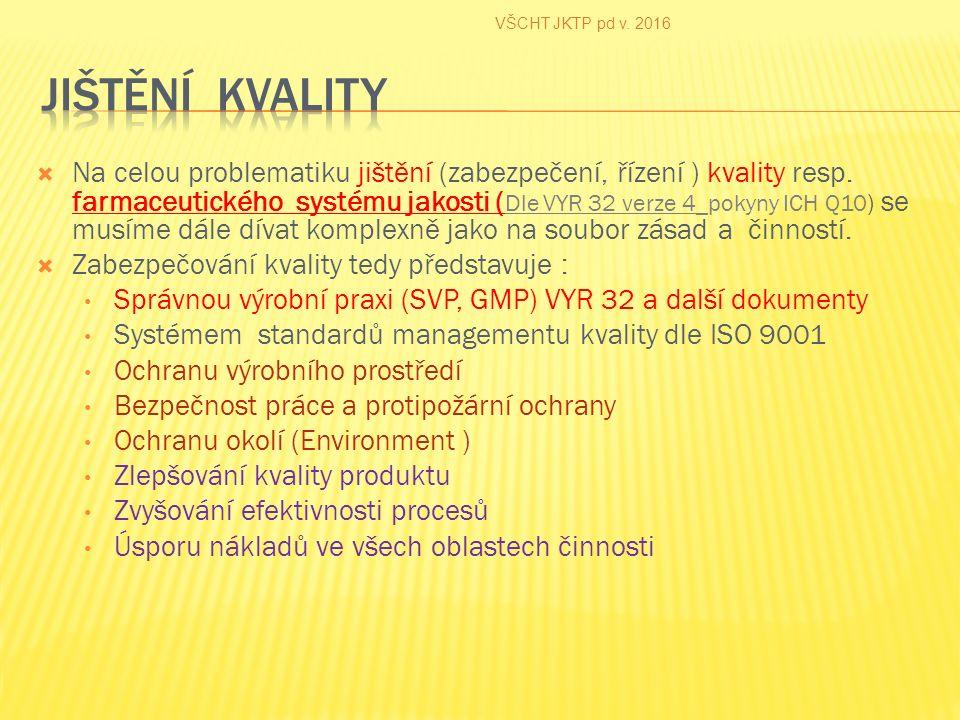 Part IIBasic Requirements for Active Substances used as Starting Materials VYR-26Pokyny pro správnou výrobní praxi při výrobě léčivých látek Part IIIGMP related documents Site Master File Q9 Quality Risk Management ICH : INTERNATIONAL CONFERENCE ON HARMONISATION OF TECHNICAL REQUIREMENTS FOR REGISTRATION OF PHARMACEUTICALS FOR HUMAN USE VYR-32 Doplněk 20 Řízení rizik pro jakost Q10 Note for Guidance on Pharmaceutical Quality System VŠCHT JKTP pd v.