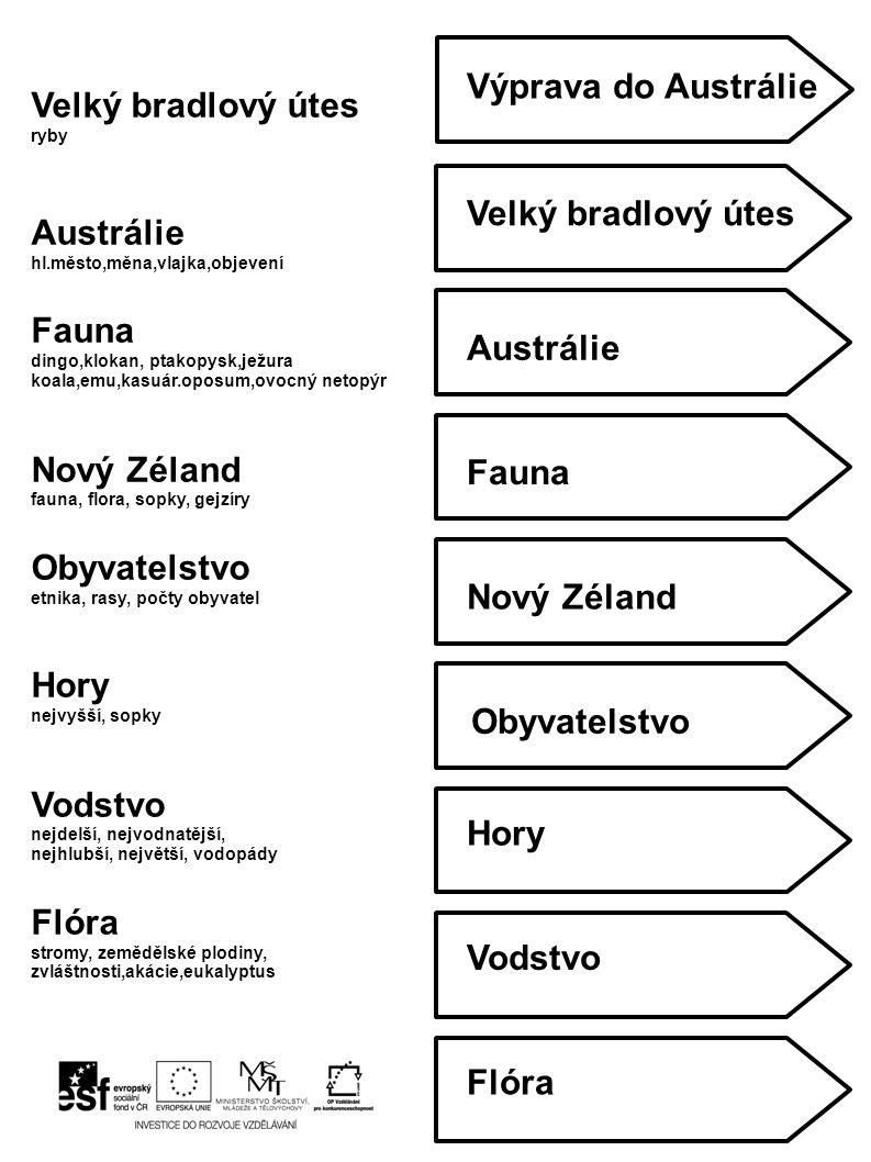 Velký bradlový útes ryby Austrálie hl.město,měna,vlajka,objevení Fauna dingo,klokan, ptakopysk,ježura koala,emu,kasuár.oposum,ovocný netopýr Nový Zéland fauna, flora, sopky, gejzíry Obyvatelstvo etnika, rasy, počty obyvatel Hory nejvyšší, sopky Vodstvo nejdelší, nejvodnatější, nejhlubší, největší, vodopády Flóra stromy, zemědělské plodiny, zvláštnosti,akácie,eukalyptus Výprava do Austrálie Velký bradlový útes Austrálie Fauna Nový Zéland Obyvatelstvo Hory Vodstvo Flóra