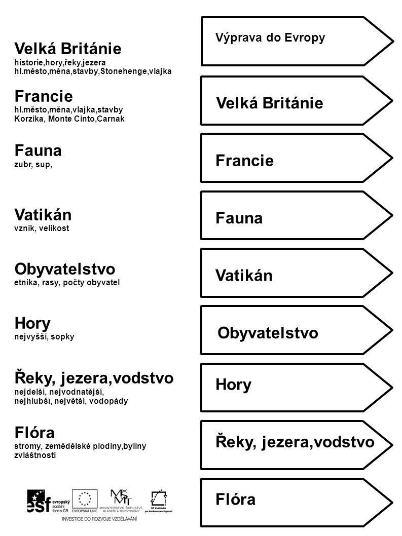 Finsko hl.město,měna,sauna,vlajka řeka,hora Itálie hl.město,měna,vlajka hora,řeka,ostrovy Slovensko hl.město,měna,vlajka hora,řeka,prezident Švédsko hl.město,měna,sauna,vlajka řeka,hora Polsko hl.město,měna,sauna,vlajka řeka,hora Rakousko hl.město,měna,sauna,vlajka řeka,hora Holansko hl.město,měna,sauna,vlajka řeka,hora Německo hl.město,měna,sauna,vlajka řeka,hora Španělsko hl.město,měna,sauna,vlajka řeka,hora,korida Finsko Itálie Slovensko Švédsko Polsko Rakousko Holansko Německo Španělsko