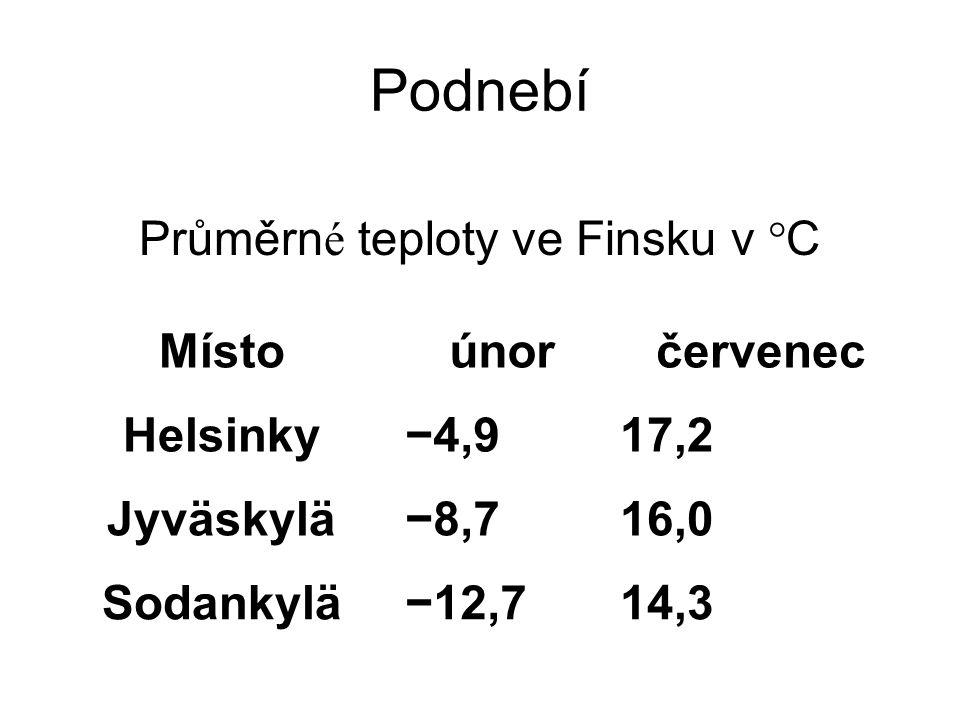 Podnebí Průměrn é teploty ve Finsku v °C Místoúnorčervenec Helsinky−4,917,2 Jyväskylä−8,716,0 Sodankylä−12,714,3