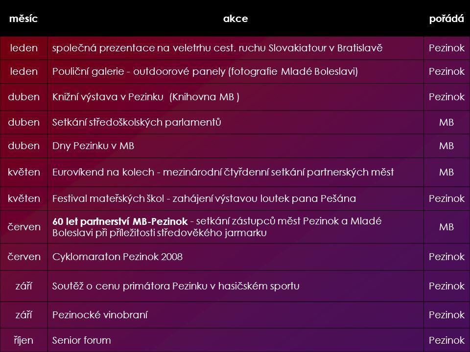 měsícakcepořádá ledenspolečná prezentace na veletrhu cest. ruchu Slovakiatour v BratislavěPezinok ledenPouliční galerie - outdoorové panely (fotografi