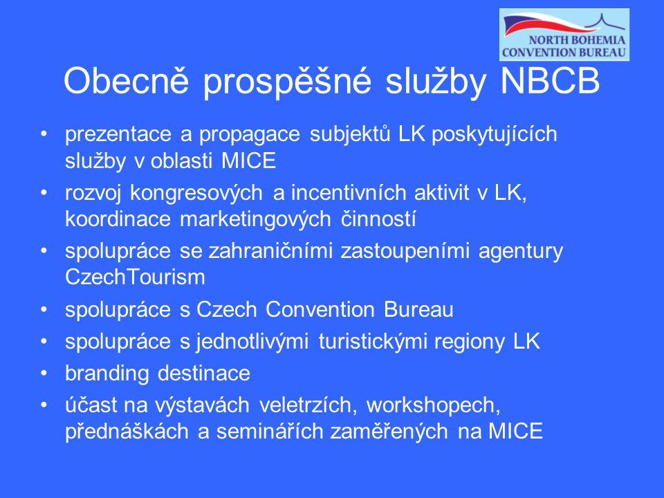 Obecně prospěšné služby NBCB prezentace a propagace subjektů LK poskytujících služby v oblasti MICE rozvoj kongresových a incentivních aktivit v LK, k