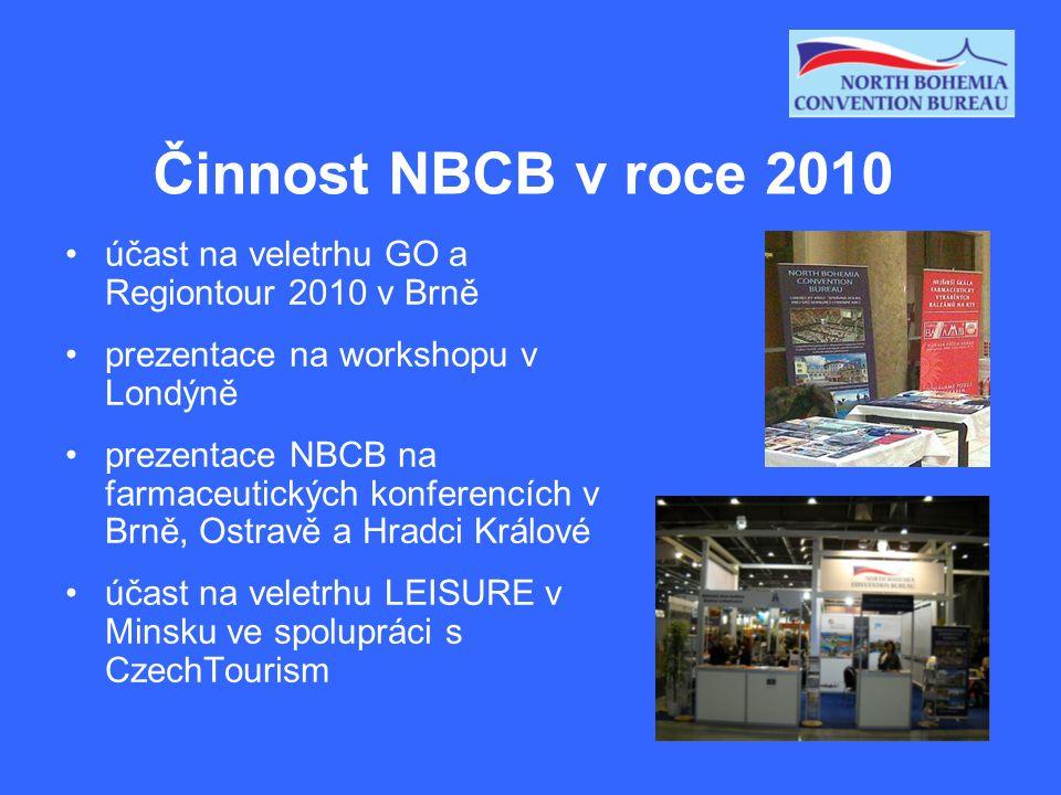Činnost NBCB v roce 2010 účast na veletrhu GO a Regiontour 2010 v Brně prezentace na workshopu v Londýně prezentace NBCB na farmaceutických konferencí