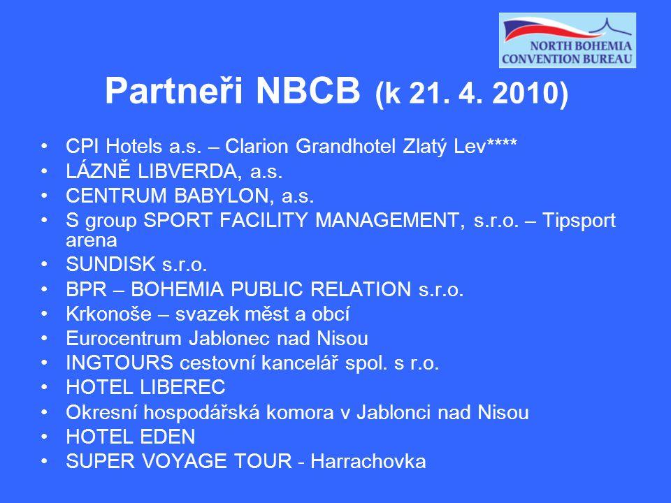 Partneři NBCB (k 21. 4. 2010) CPI Hotels a.s. – Clarion Grandhotel Zlatý Lev**** LÁZNĚ LIBVERDA, a.s. CENTRUM BABYLON, a.s. S group SPORT FACILITY MAN