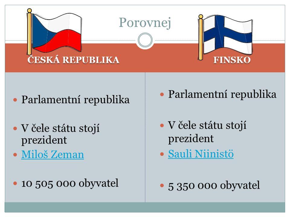 Vlajka Státní znak Státní hymna http://upload.wikimedia.o rg/wikipedia/commons/6/ 6e/Czech_anthem.ogg http://upload.wikimedia.o rg/wikipedia/commons/6/ 6e/Czech_anthem.ogg Vlajka Státní znak Státní hymna http://upload.wikimedia.or g/wikipedia/commons/6/6 1/United_States_Navy_Ba nd_-_Maamme.ogg http://upload.wikimedia.or g/wikipedia/commons/6/6 1/United_States_Navy_Ba nd_-_Maamme.ogg Státní symboly