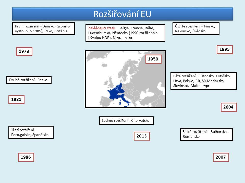 Rozšiřování EU Zakládající státy – Belgie, Francie, Itálie, Lucembursko, Německo (1990 rozšířeno o bývalou NDR), Nizozemsko První rozšíření – Dánsko (Grónsko vystoupilo 1985), Irsko, Británie 1973 Druhé rozšíření - Řecko 1981 Třetí rozšíření – Portugalsko, Španělsko 1986 Čtvrté rozšíření – Finsko, Rakousko, Švédsko 1995 Páté rozšíření – Estonsko, Lotyšsko, Litva, Polsko, ČR, SR,Maďarsko, Slovinsko, Malta, Kypr 2004 Šesté rozšíření – Bulharsko, Rumunsko 2007 Sedmé rozšíření - Chorvatsko 2013 1950