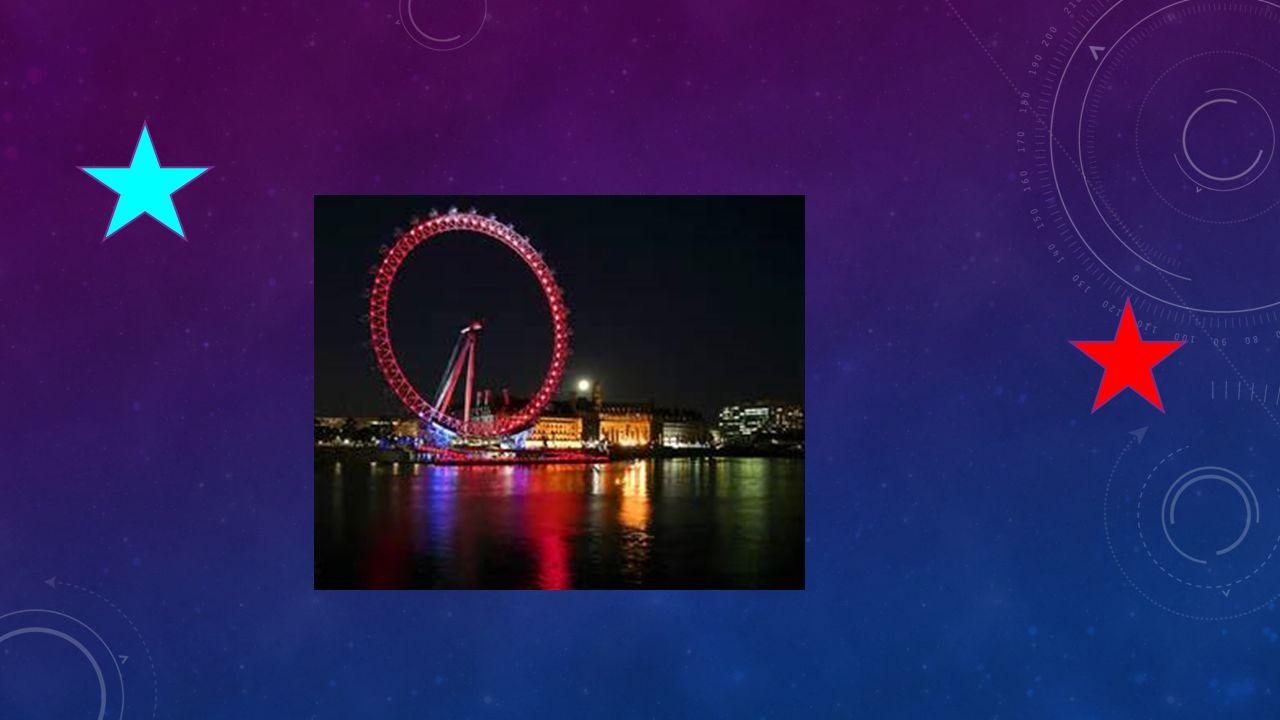 V TÉTO HŘE JE LONDON EYE.